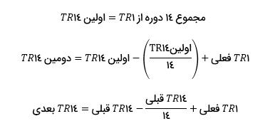آموزش اندیکاتور ADX - فرمول2