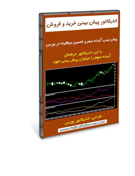 اندیکاتور پیش بینی خرید و فروش