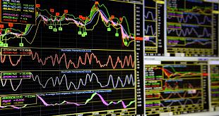 چهار اندیکاتور سیستم معاملاتی 2017
